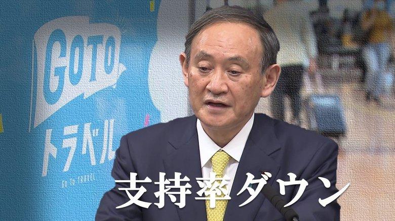 菅首相会見するも支持率ダウン 要因は「中途半端」なGoToのジレンマか
