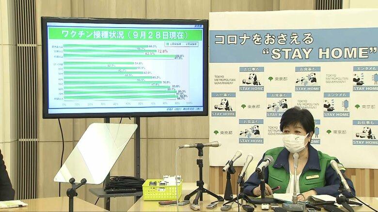 """宣言解除へ  東京都「感染拡大防止」と「経済再開」両立は 都庁・専門家に意見の""""違い"""""""