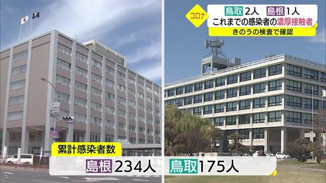 感染 コロナ 者 速報 島根 県
