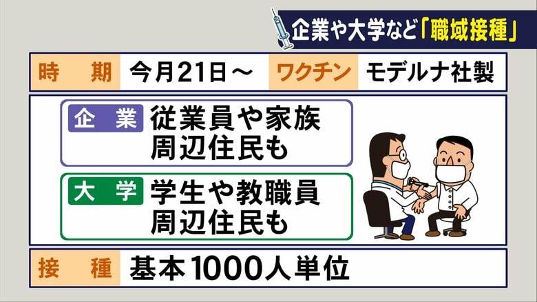 新型コロナワクチン「職域接種」…東海3県の企業や大学の検討状況 トヨタ、名鉄、岐阜大学など実施決定