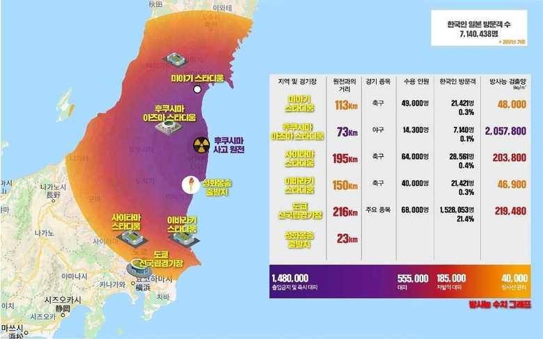 """韓国与党の捏造か """"放射能汚染地図""""の追跡取材にあきれた言い訳"""