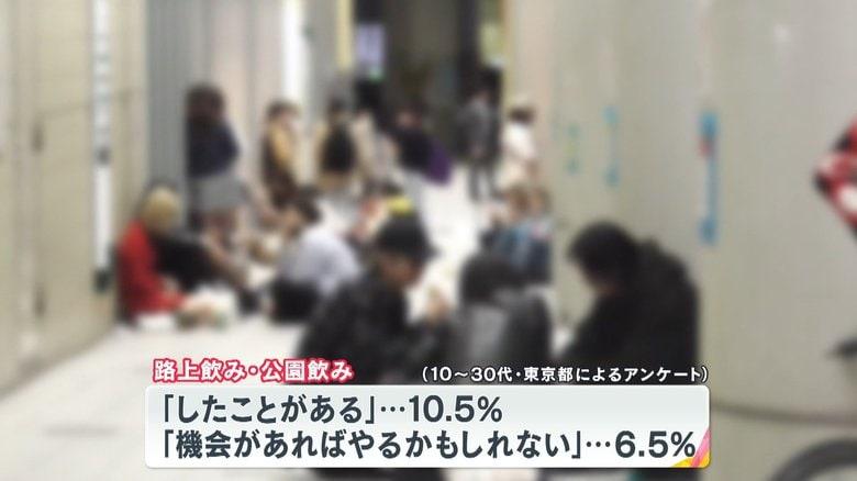 """""""路上飲み""""若者の1割が経験 渋谷や京都・鴨川でも多発…その後に放置される散乱したゴミ"""