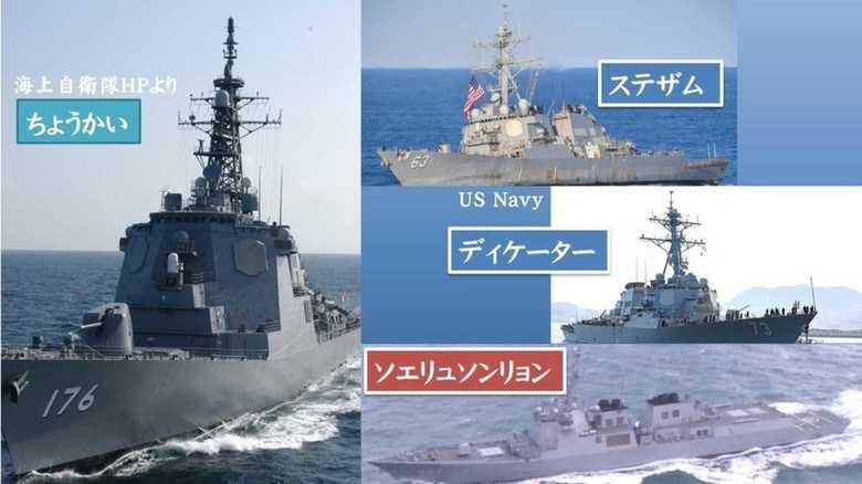 敵ミサイル発射がレーダーに映らない遠距離の艦とも連携