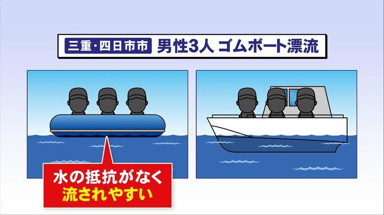 救命胴衣もつけず風速10mの中…買ったばかりのゴムボートで3人が一時漂流 船より風の影響受けやすく