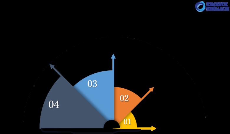 蛍光insituハイブリダイゼーションプローブ(FISHプローブ)市場-最終用途別(臨床、研究、コンパニオン診断)、RNAの種類別、アプリケーション別、地域別-分析、シェア、予測2022-2030年