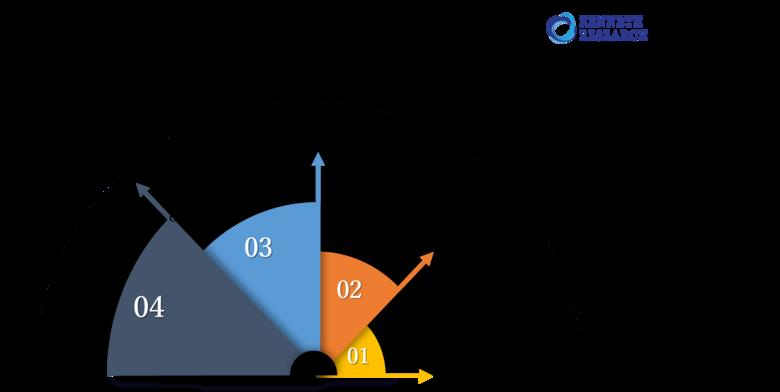 油圧プレス機市場-グローバルシナリオ、市場規模、見通し、傾向と予測、2022-2030年