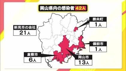 岡山 コロナ 最新 ニュース