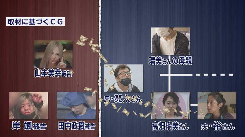 """太宰府市主婦暴行死事件(2) 失踪""""させられていた""""兄「給料を搾取され地獄の生活だった」"""