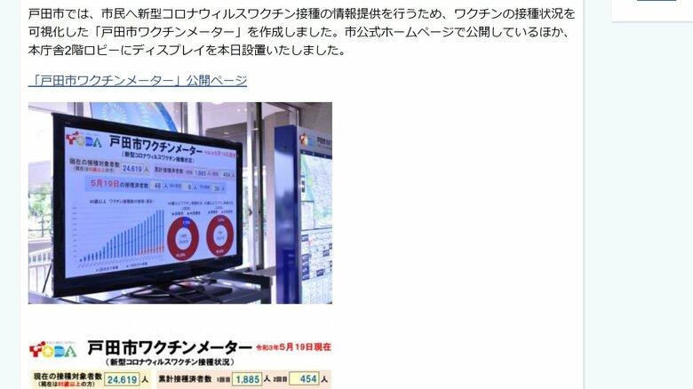 戸田市 新型コロナウイルスワクチンの接種状況が分かる「ワクチンメーター」を公開