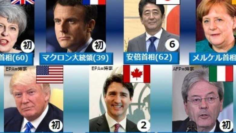 "【G7サミット】今年は風向きが違う。注目は ""自国チュー""?"