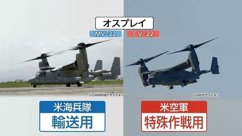新たなる米オスプレイ配備は、日本に役立つのか