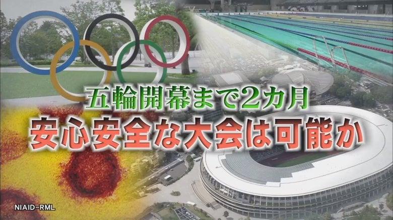 オリンピック中止なら開催都市契約違反で賠償金1兆円の可能性も…日本に中止を決める権限はないがIOCにプレッシャーをかけられるのでは?