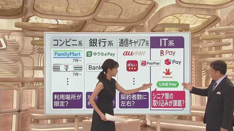 """「LINE Pay」が300億円""""山分け""""キャンペーン! 乱立するQRコード決済で勝ち抜くのは?"""
