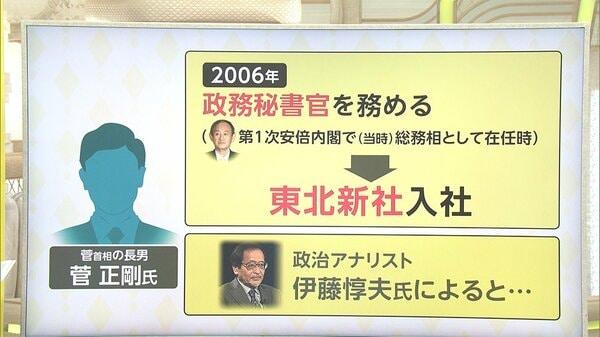 写真 菅 総理 長男