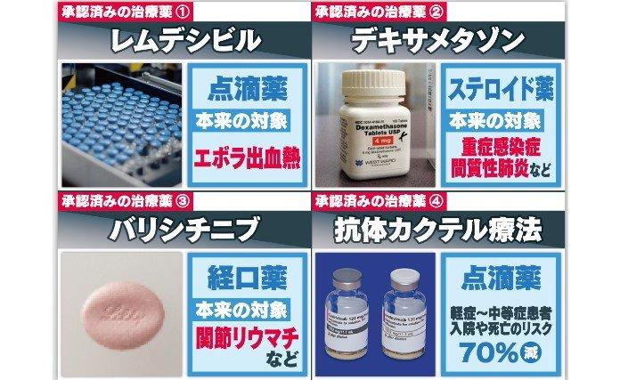 新型コロナを薬局で買った「飲み薬」で治す時代は来るのか?治療薬開発の最前線