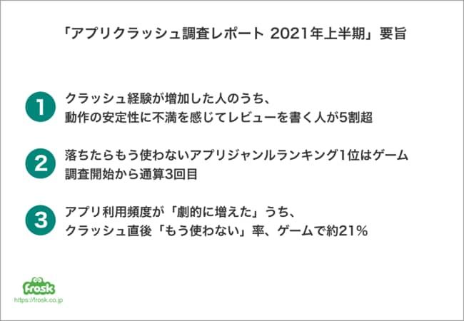 「アプリクラッシュ調査レポート2021年上半期」要旨