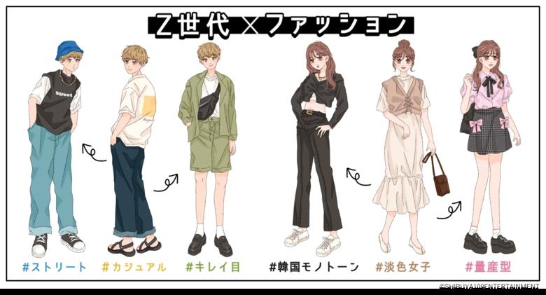 Z世代のファッションに関する意識調査