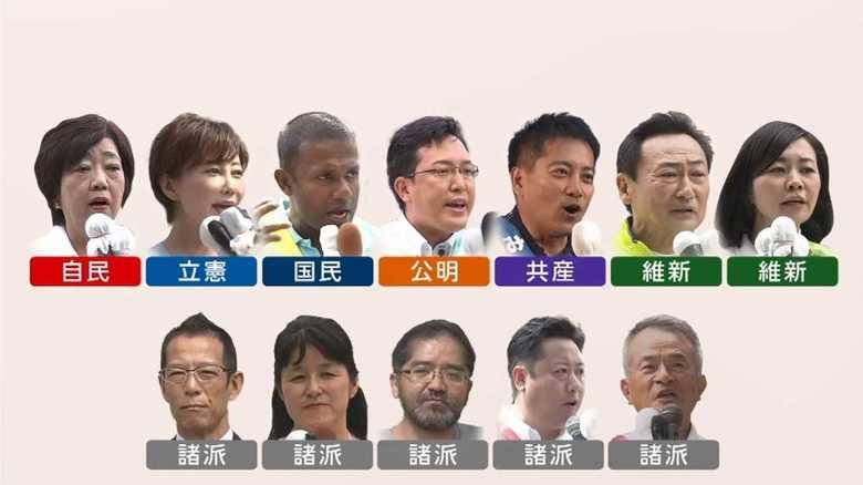 【参院選】4議席めぐり12人が激戦! 個性豊かな大阪選挙区の顔ぶれ