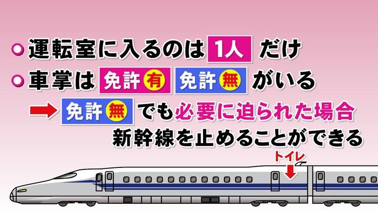 走行中のトイレ離席問題で調査…東海道新幹線の運転体制はどうなっている?運転士が2人から1人になったワケ