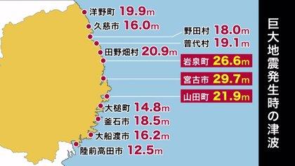 千島 海溝