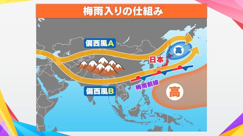 梅雨とヒマラヤ山脈の関係 沖縄・奄美は梅雨入り 全国各地は?