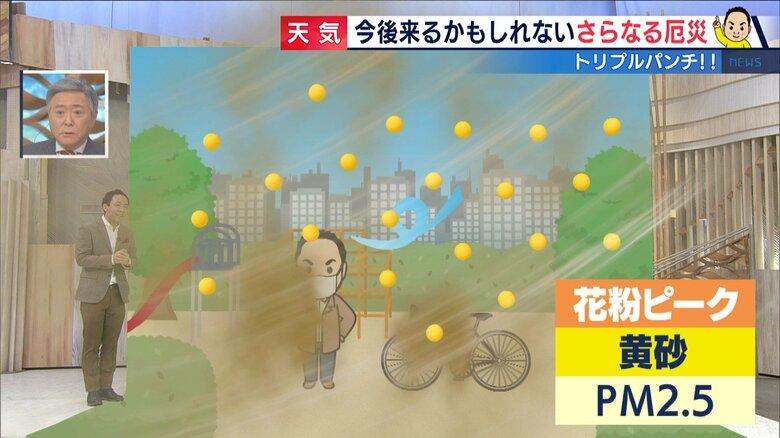 """「花粉」「黄砂」「PM2.5」のトリプルパンチ 厄介な""""春の風物詩""""も例年より早く発生"""
