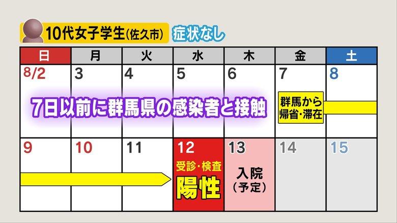 長野 市 コロナ 感染 者 長野県 新型コロナ 信毎web - 信濃毎日新聞