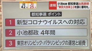 新型 コロナ ウイルス 東京