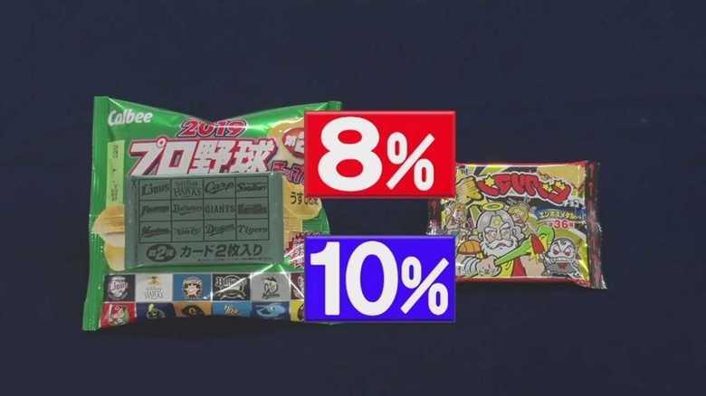 おもちゃ付きお菓子でも税率が異なる!? 複雑な「軽減税率」8%と10%の境界線