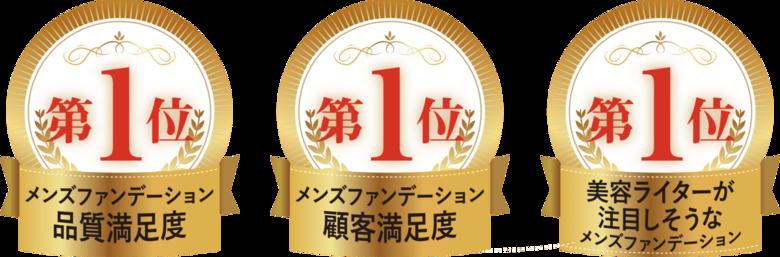 【3冠達成】メンズコスメのザスインターナショナルを手がける日本ブレーンキャピタル株式会社が、メンズファンデーション「品質満足度」などで3冠を達成致しました!ゼネラルリサーチ調べ(2019年7月)