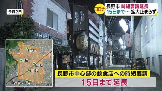 飲食の機会を起因する感染が継続… 長野市中心部の飲食店への「時短要請」1週間延長
