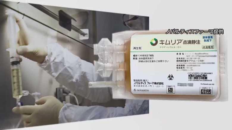 高額新薬の登場で問われる日本の医療制度の在り方