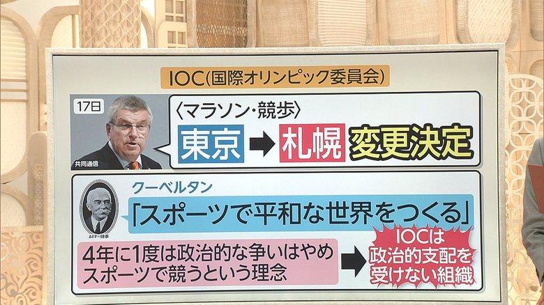3分でわかるキーワード なぜ権限?「IOC調整委」