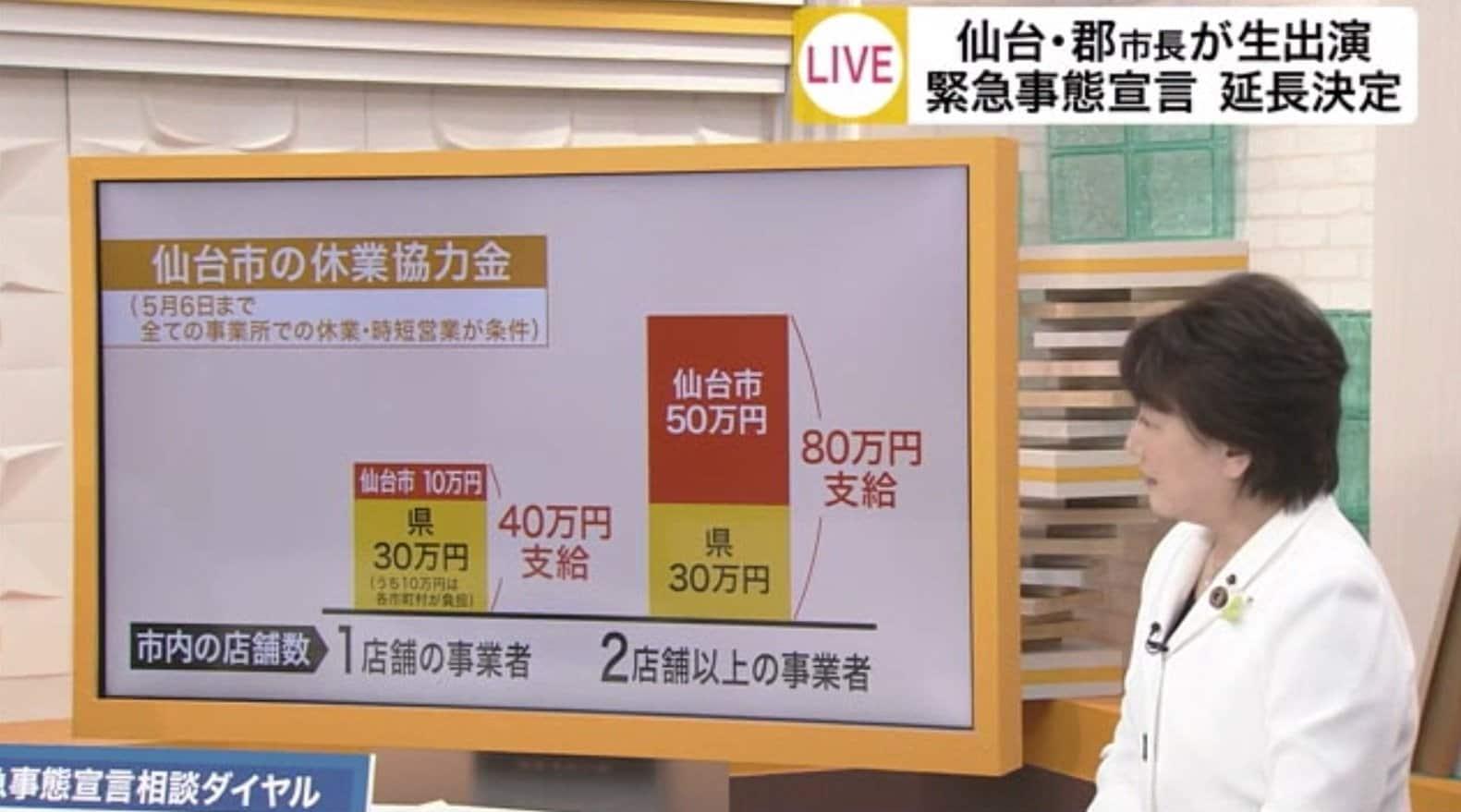仙台 市 10 万 円 給付