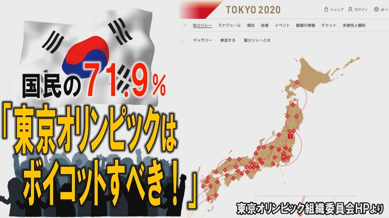 韓国人の7割「東京五輪ボイコット」支持 竹島掲載めぐり反発ヒートアップ【世界イッキ見】