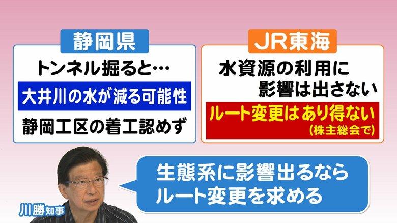 空から見ても2027年へ順調とは言えず…リニア工事の現在と未来 静岡県知事から「ルート変更」の言葉も
