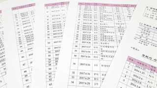 キャッチ オール 規制 韓国